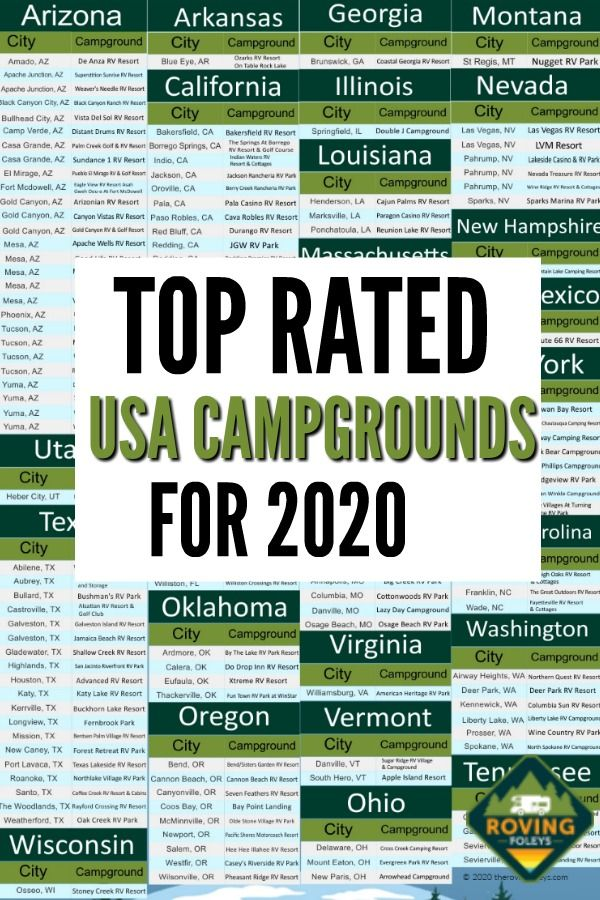 The Top Rated Campgrounds in the USA