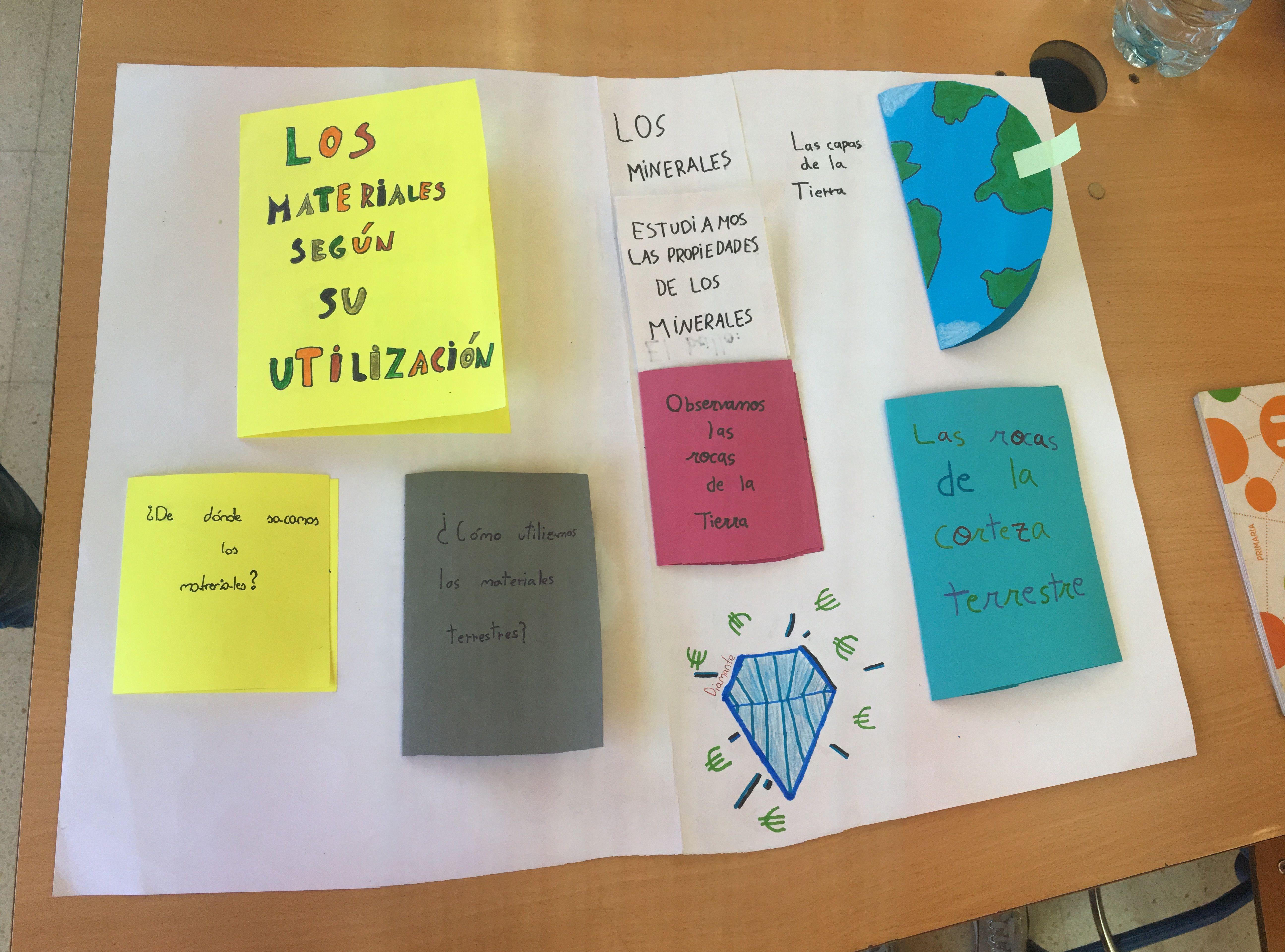 Estupendo Lapbook De Adverbios Educacin Primaria School