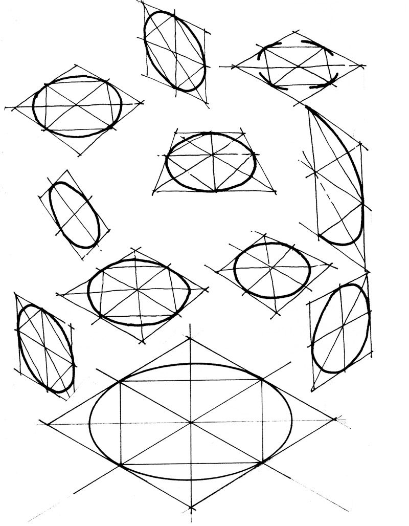 Circles Can Be Easily Drawn With A Compass But You Can Also Draw A Freehand Circle By Using Your H Perspective Drawing Lessons Basic Sketching Perspective Art