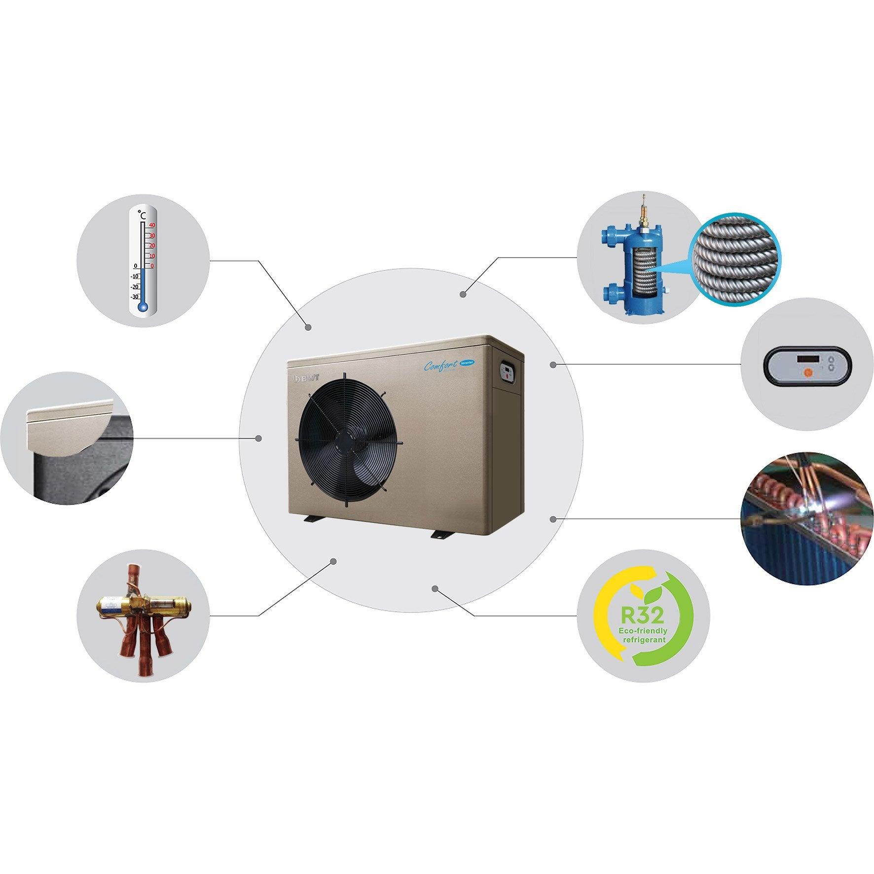 Pompe A Chaleur Pour Piscine Bwt Mypool Inverter 5kw 3 W Pompe A Chaleur Piscine Et Economies D Energie