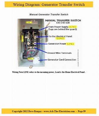 Guide To Home Electrical Wiring Fully Illustrated Electrical Wiring Book Home Electrical Wiring Electrical Wiring Electricity