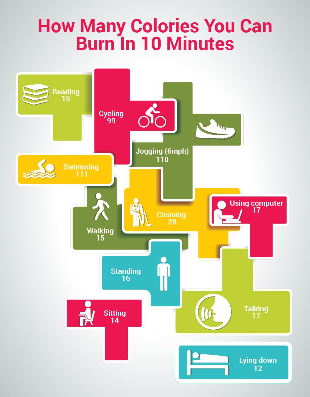 How You can Burn Your Calories.. so i've been burning a ...