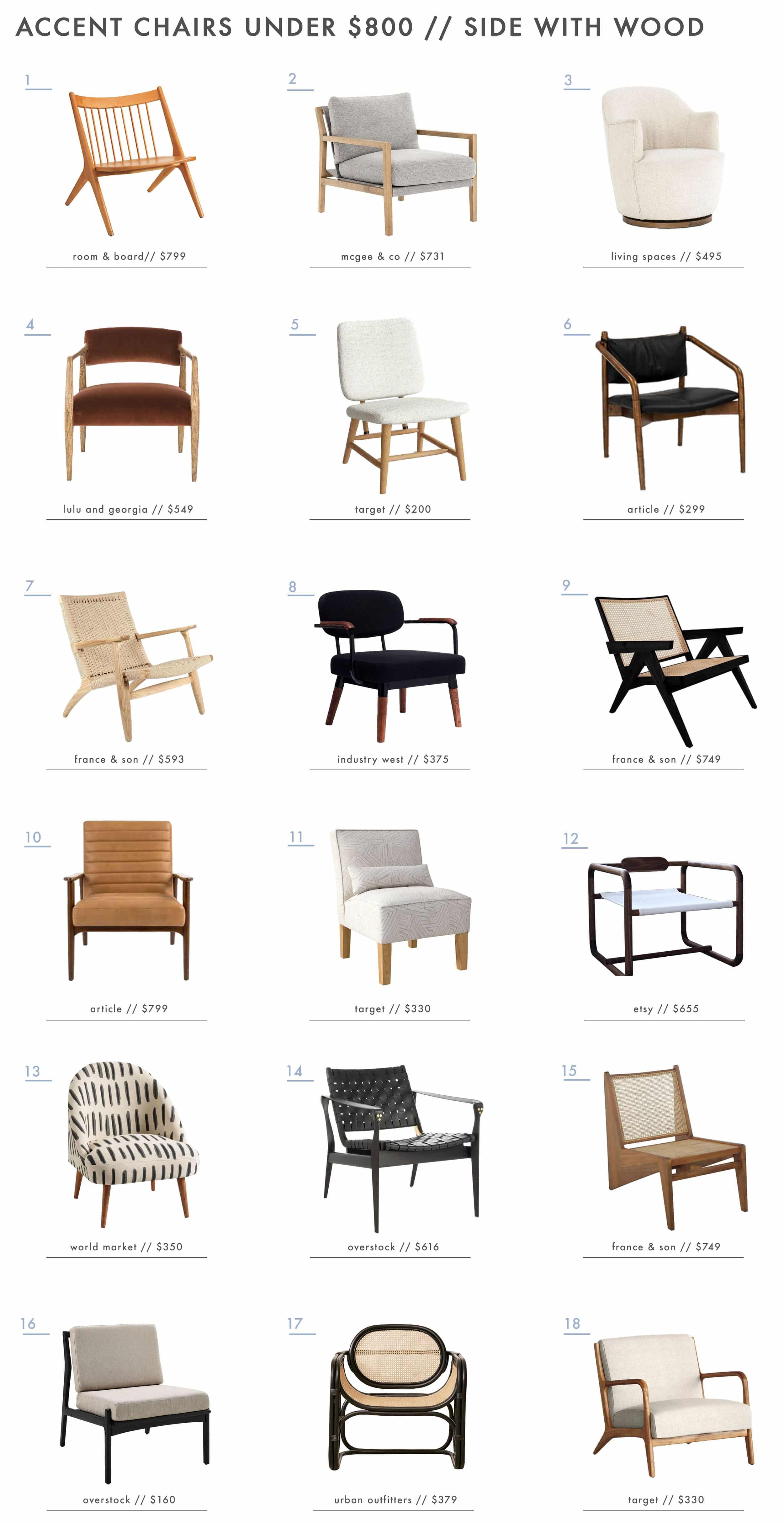 Accent Chairs Under 800 Organized By How You Actually Use Them