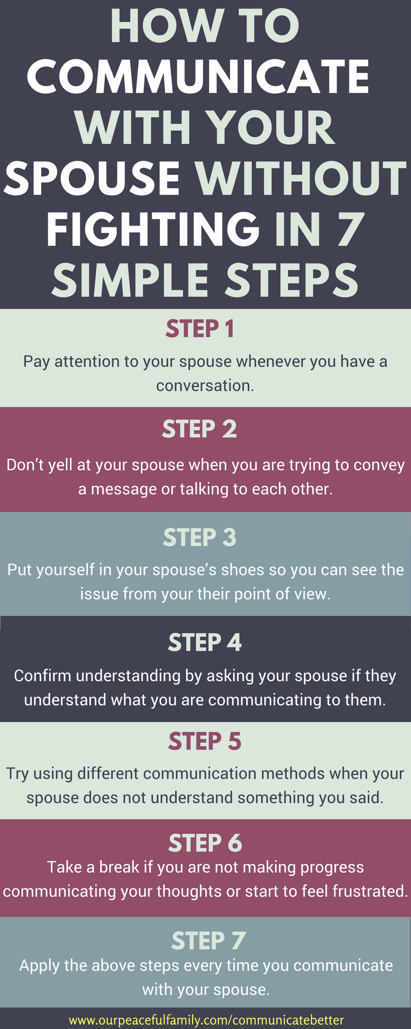 Communicating with your husband