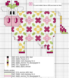 div country cross stitch pink green cow