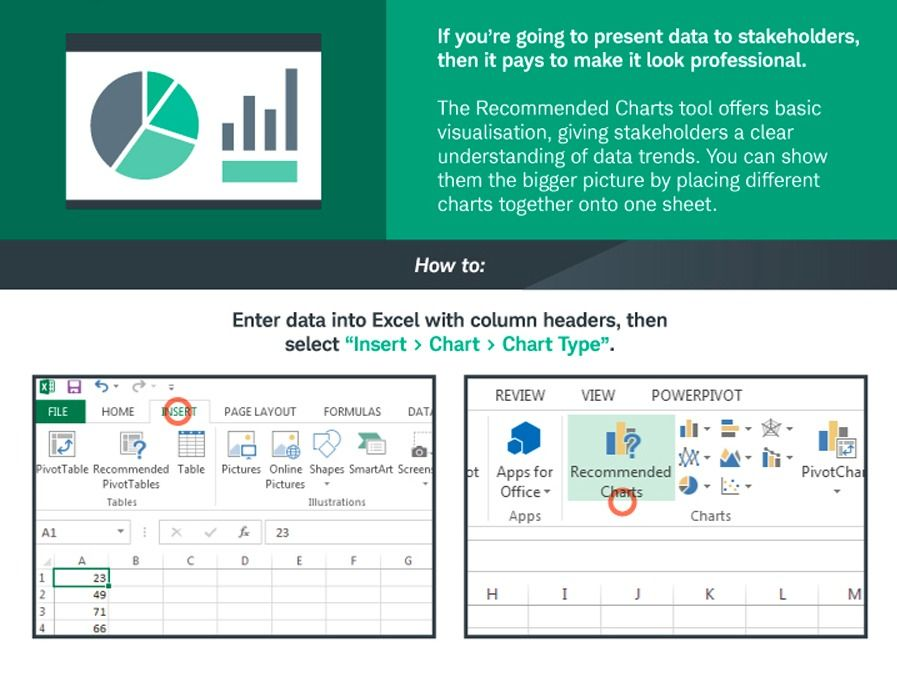Own Excel. Microsoft excel, Chart tool, Templates