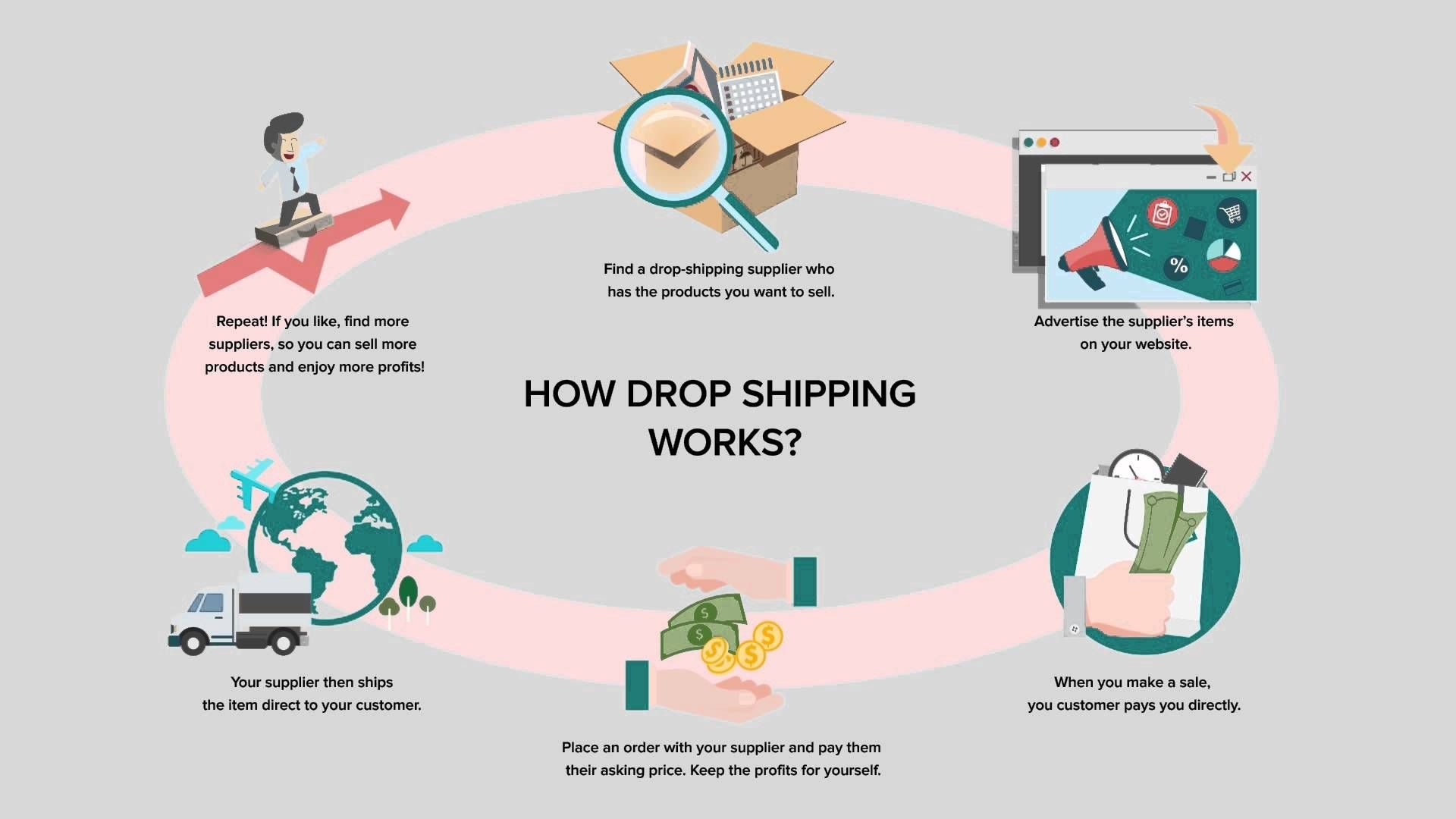 hi would you like to know that how to search dropshipping products on aliexpress then i will suggest you guys to check this guide that will help you for  [ 1920 x 1080 Pixel ]
