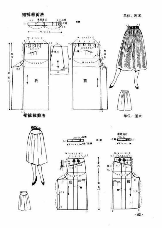 Pin de Stephanie Matheson en Drafting split skirt/culotte patterns ...