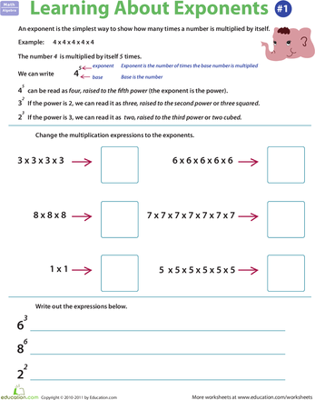 Exponents Rules Math Fun Pinterest Worksheets Math And Middle