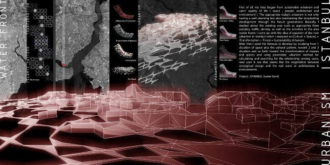 Project Parametric Urbanism Attawit Sotyom Projects Parametric Concept