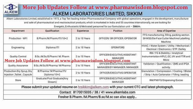 PHARMA WISDOM Multiple Openings for Fresheru0027s \ Experienced Cand - public health resumes