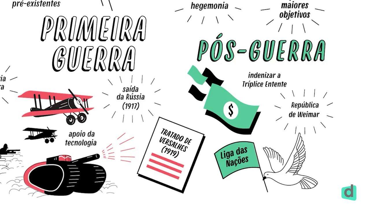 Pin De Isadora De Melo Em Descomplica Resumos Republica De