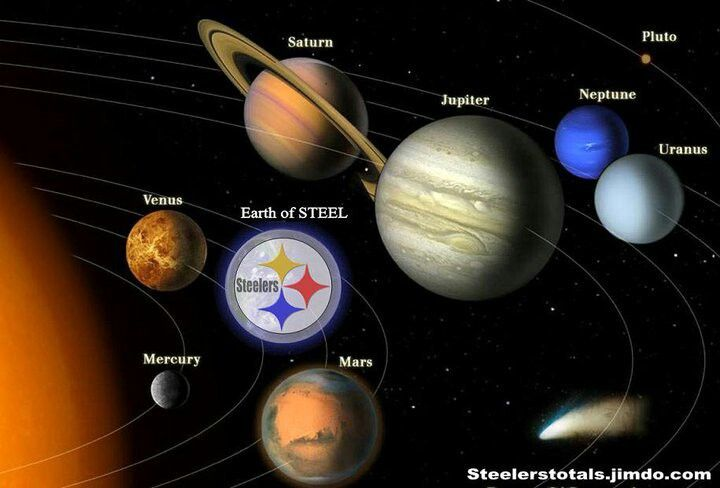 Steelers Solar System For Kids Our Solar System Solar System Wallpaper