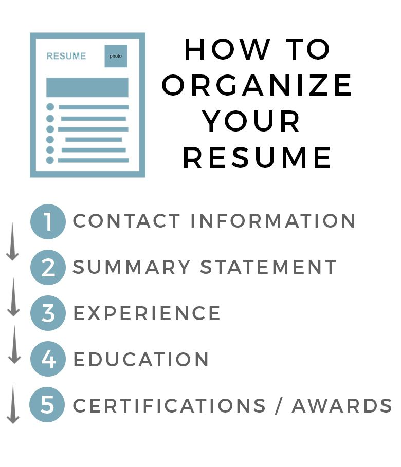 Are you making these resume mistakes? If so, your resume is failing - resume job summary