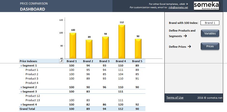 Price Comparison Excel Templates Marketing Insights Price Comparison
