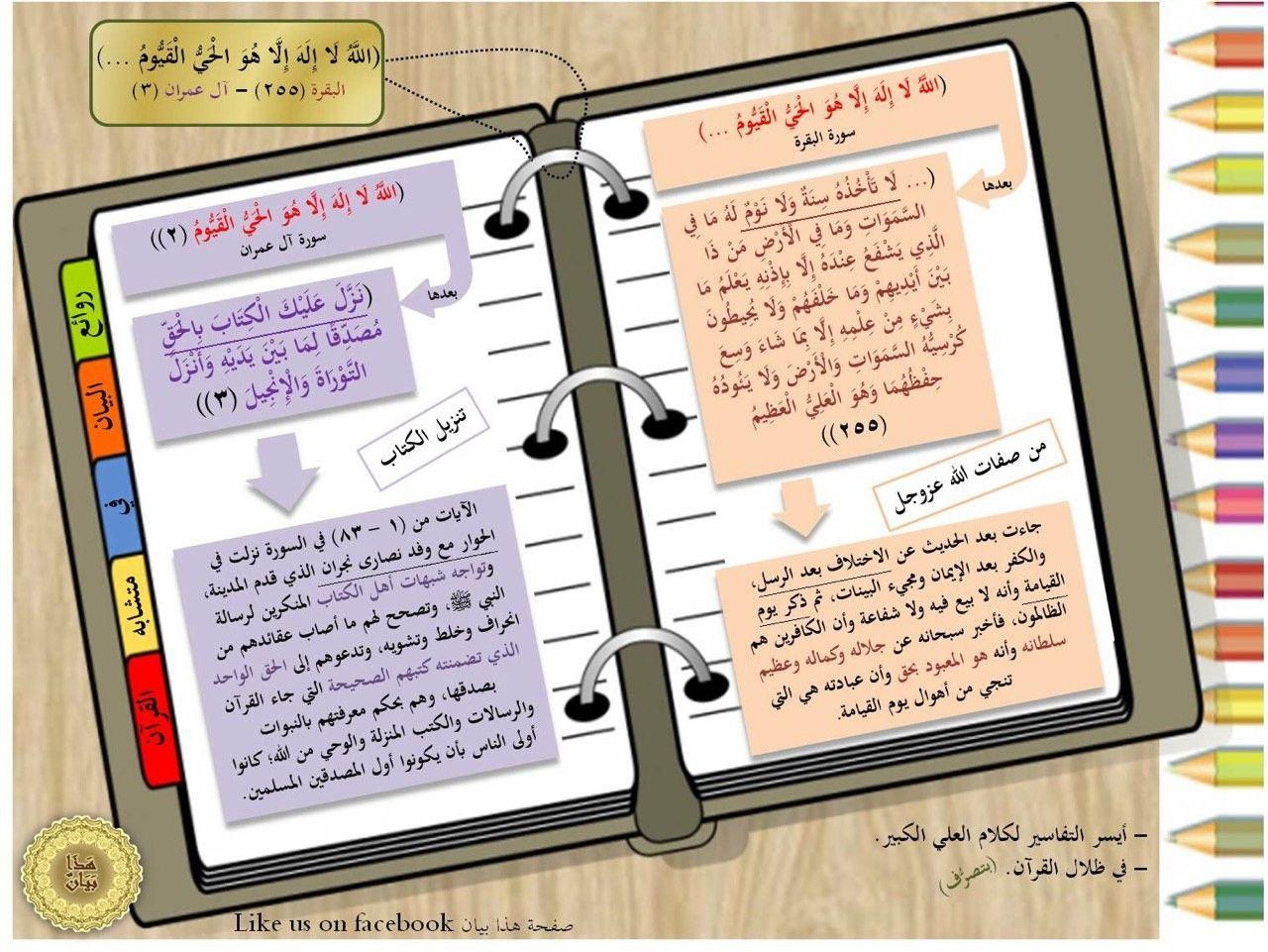 Pin On متشابهات القرآن