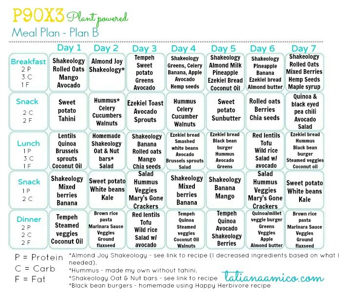 P90X3 meal plan vegan style! This is whole food nutrition that ...