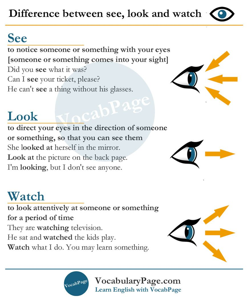 Difference Between See Look Watch English Www Vocabularypage Com Confusing Words English Words Learn English