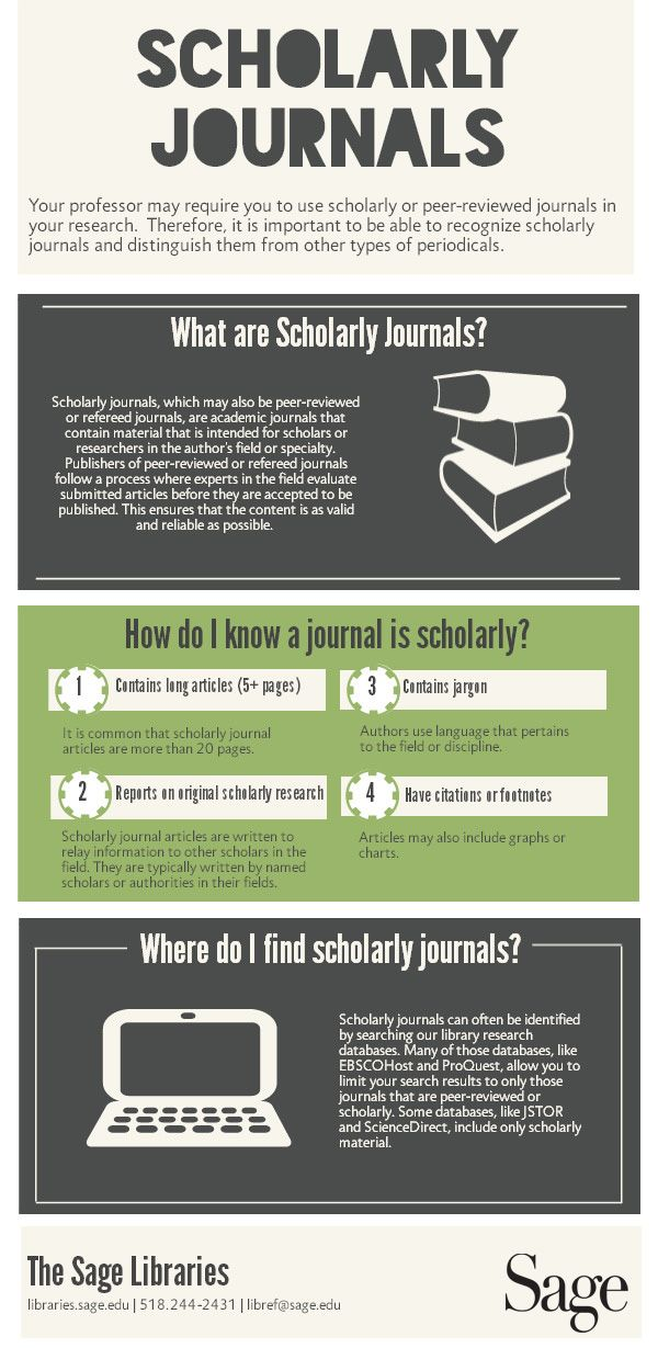 Scholarly journals online