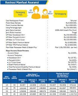 Polis Standar Asuransi Kendaraan Bermotor Indonesia