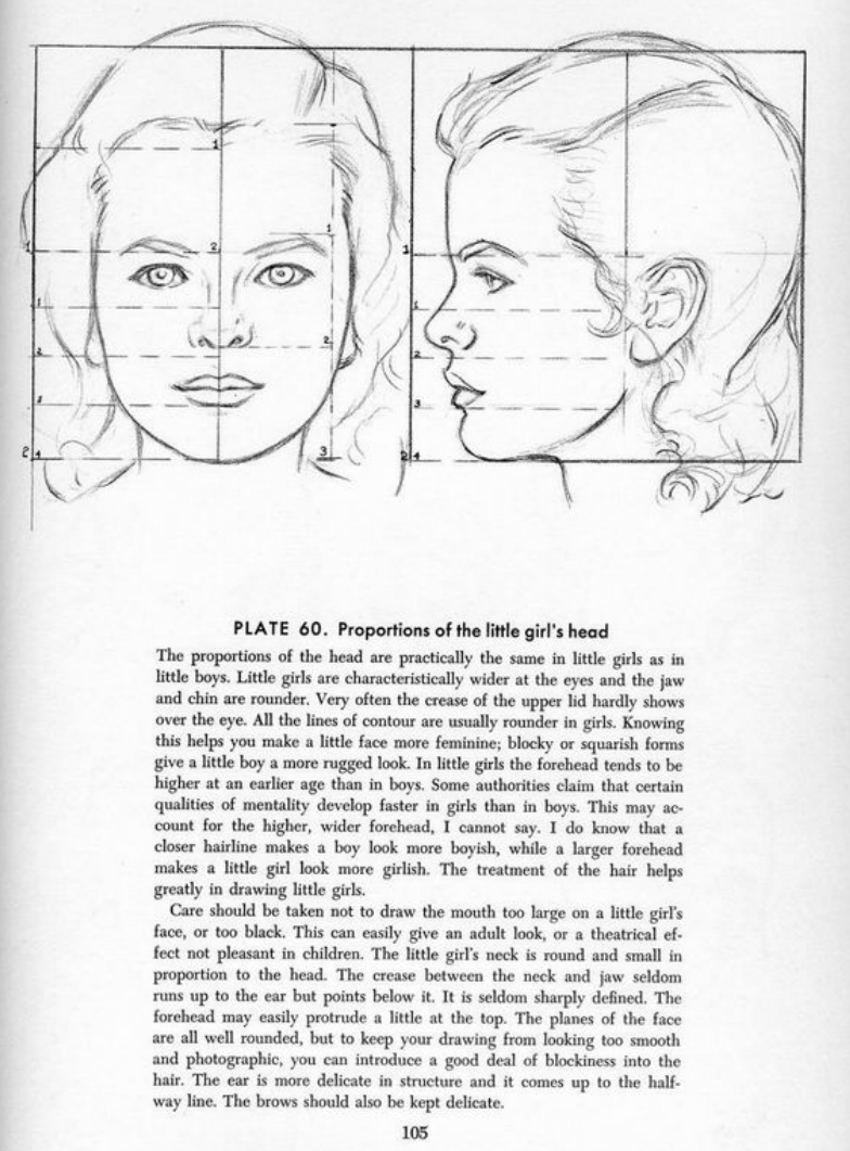 Drawing The Head And Hands - Andrew Loomis | Faces | Pinterest ...