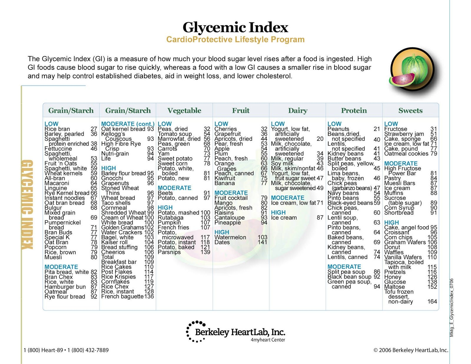 Pin BGlycemic Index Chart PdfB On   Health