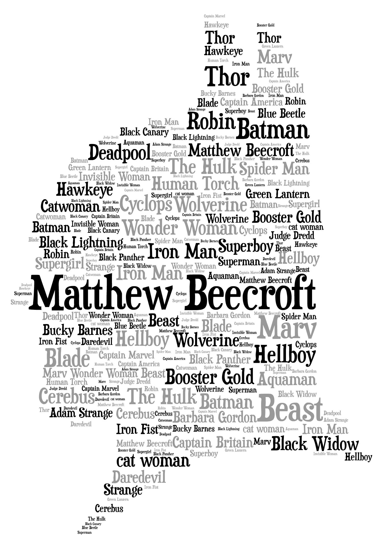 batman word art design by word art wizard facebook com batman word art design by word art wizard facebook