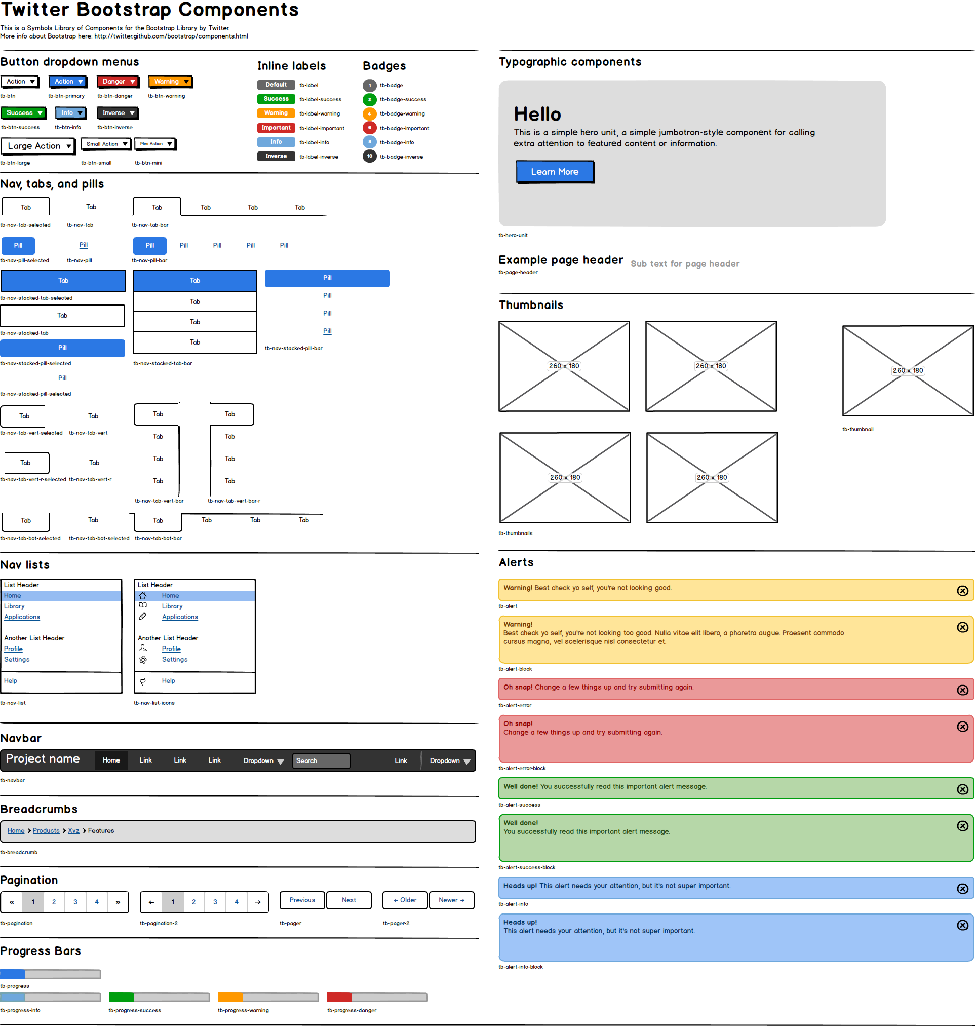 Wireframe: Bootstrap, A Balsamiq Mockups Template
