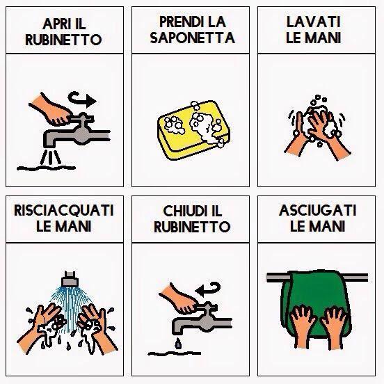 Sequenze bagno caa learning italian education e montessori - Supposte per andare in bagno ...
