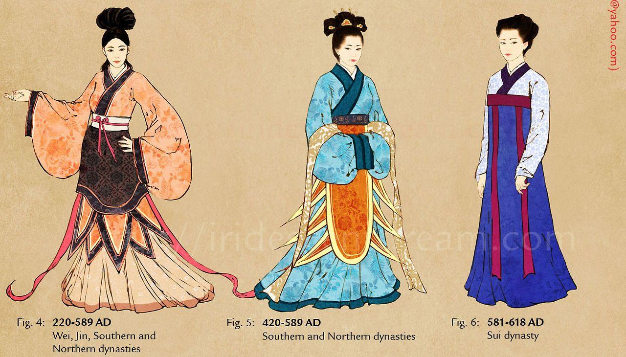 fashion timeline china Hong Kong qing dynasty ancient ...