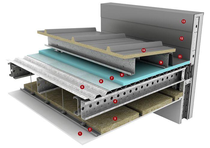 Cubierta inclinada panel s ndwich steel houses en 2019 - Casas de panel sandwich ...