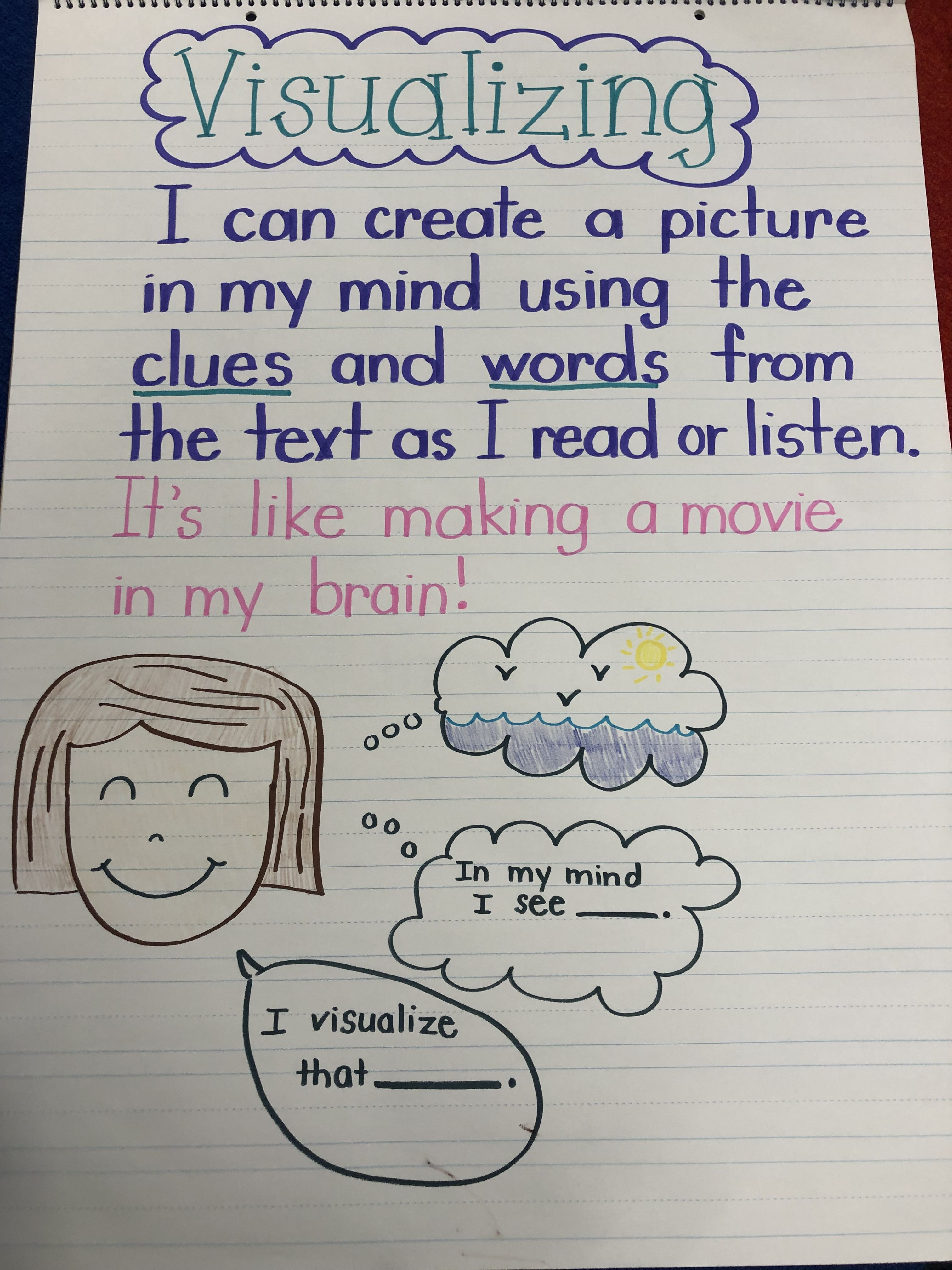 medium resolution of Visualizing And Verbalizing Worksheets   Printable Worksheets and  Activities for Teachers