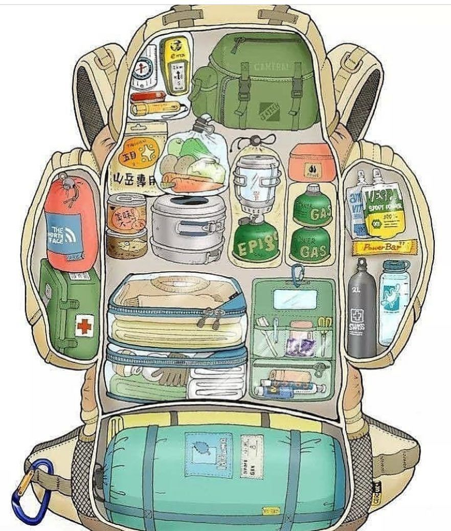 "Photo of Preppers Flames on Instagram: ""This is how you pack your escape backpack properly. ?? – Advertising! (Ad unpaid) Write us your opinion in the comments. ⬇⬇⬇⬇⬇ – -…"""