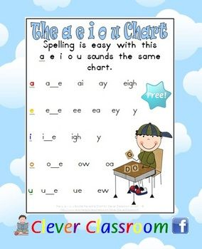 FREE The a, e, i, o, u Sounds the Same Chart/Poster - Spelling/Sounds/Strategies1 page, printable PDF file designed by Clever Classroom.Many chi...