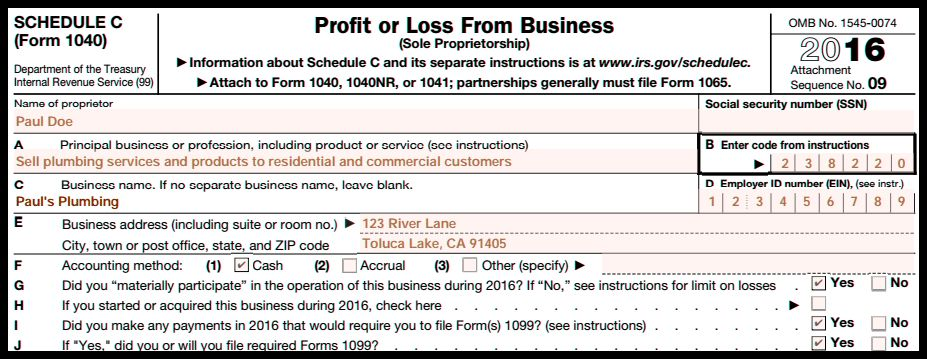 Irs 1040 Form Schedule C 2016 Profit And Loss Statement