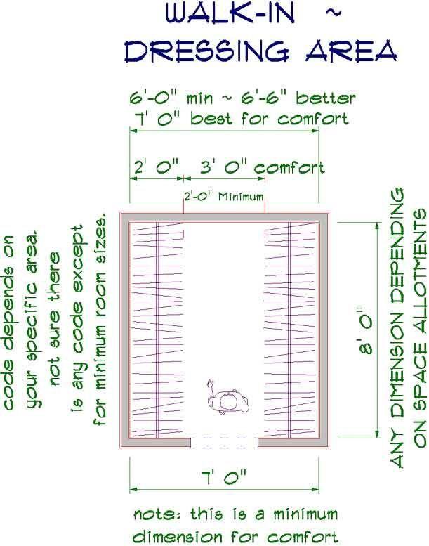 Bathrooms: Walk In Closet Dimensions. Ideal Wal, Walk In Closet Dimensions  Minimum In Conjunction With Walk In Closet Dimensions Layout .
