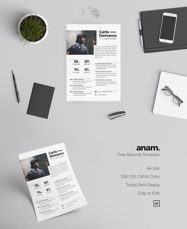 Free Anam Resume Template Resume template, Resume
