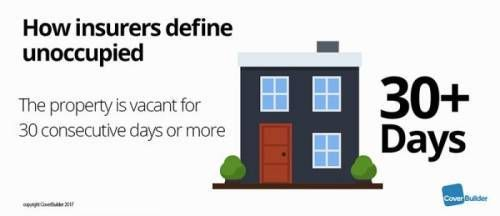Most Mainstream Insurers Define Unoccupancy As Any Property That Is Vacant For 30 Consecutive Days Or More If This Is Like Home Insurance