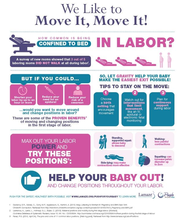 Pin on Labor/Birth