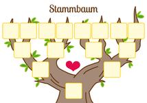 Stammbaum Vorlage 4 Generationen Version 1 Stammbaum Vorlage Stammbaum Stammbaum Erstellen