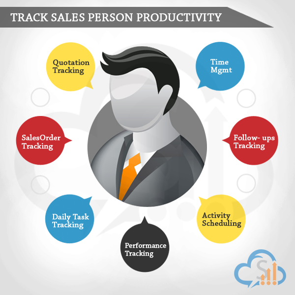 salesbabu sales tracking software let your sales force focus on