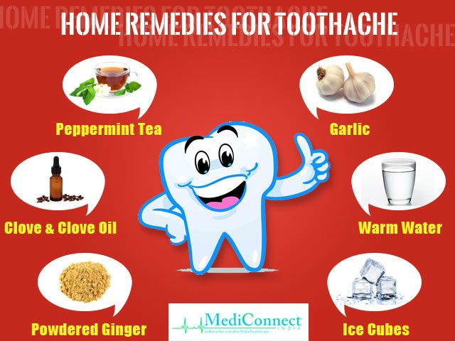 Home Remedy For Throbbing Gums