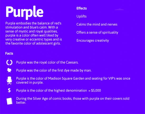 Pin By Great Lakes P S On Design Color Meaning Chart Color Meanings Purple Meaning