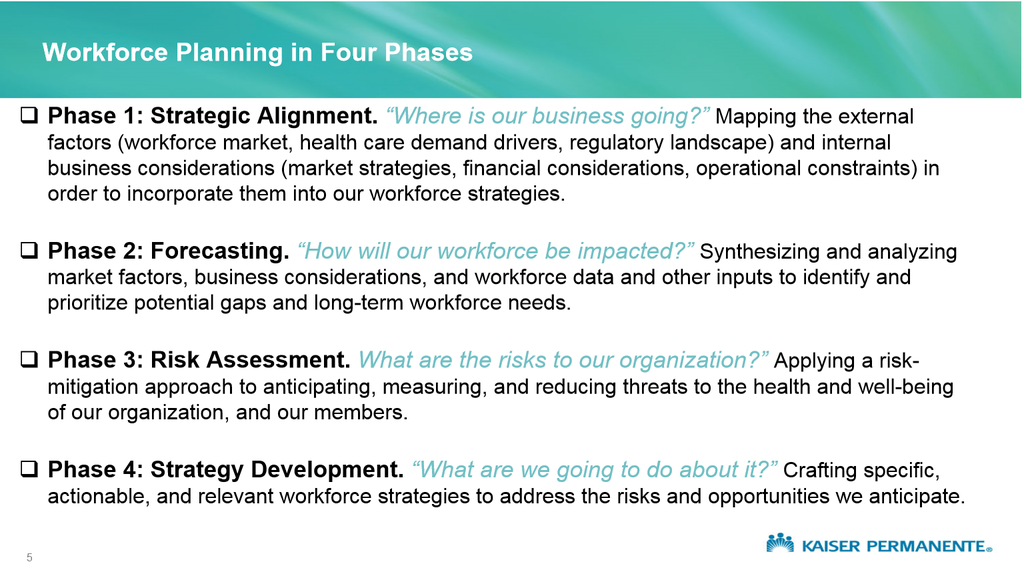 "Pamela Harding on Twitter: ""Four phases of #workforce planning @KPShare from William Gilmeyer #hcievents #mtzo https://t.co/Ecs50OkKfy"""