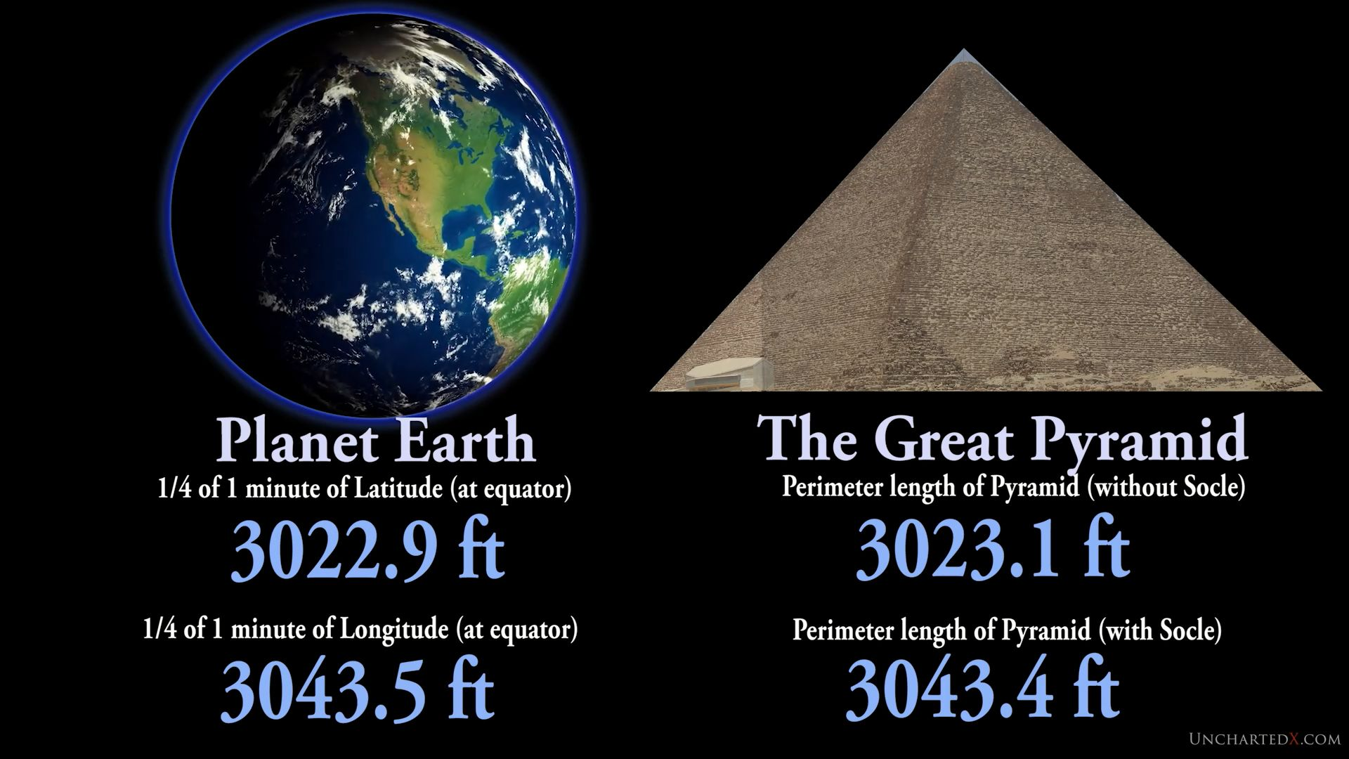 Great Pyramid to Earth Proportion | Pyramids, Pyramids of giza, Pyramid  scheme