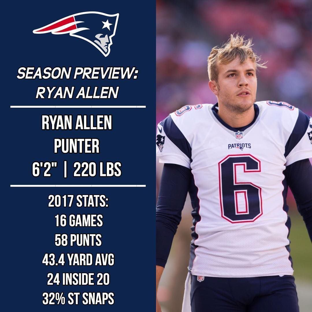2018 Season Preview Ryan Allen Patr1ots18preview 2018 Contract Details 1 3 Million Base Salary 2 Million Cap H Ryan Allen New England Patriots Patriots