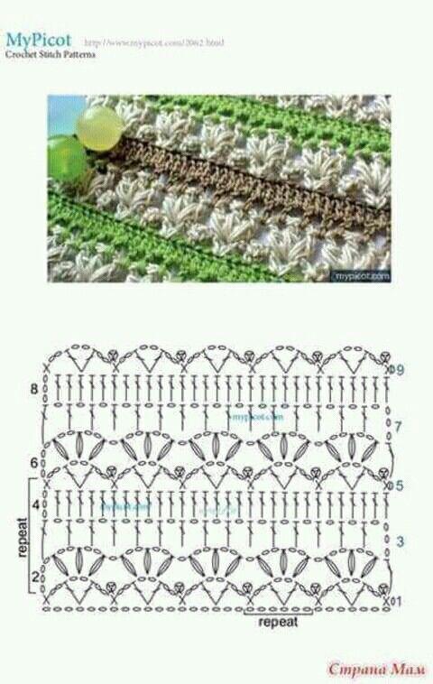 Pin de d\' LuLa en crochet | Pinterest | Puntadas