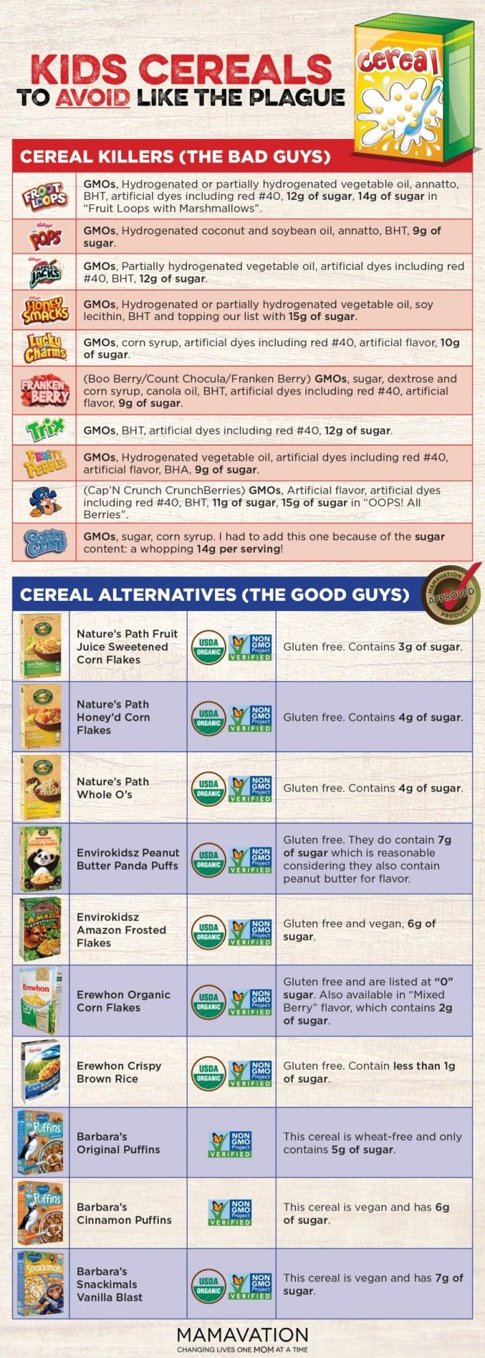 top 10 toxic kids cereals to avoid at all costs natural