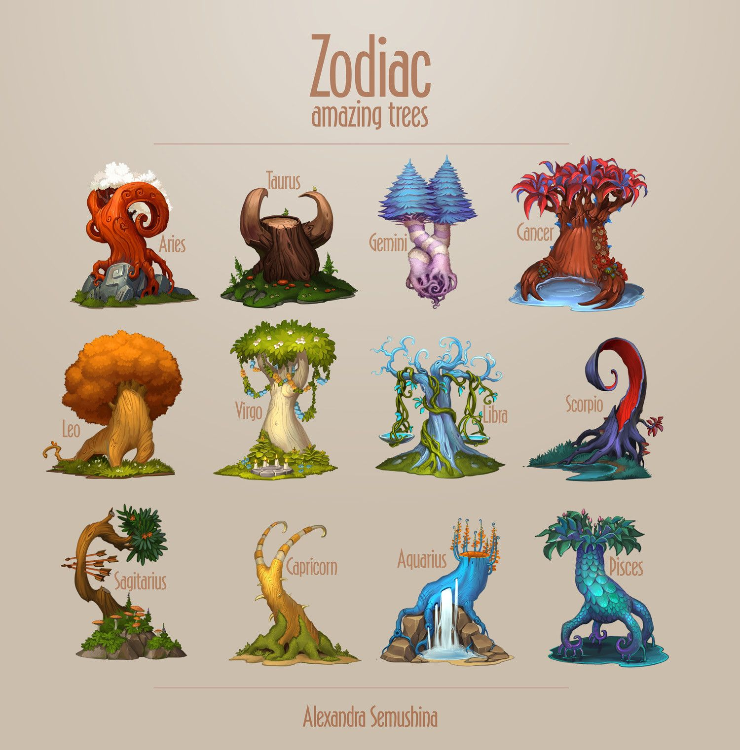 Trees by the zodiac signs. Interesting for Cancers