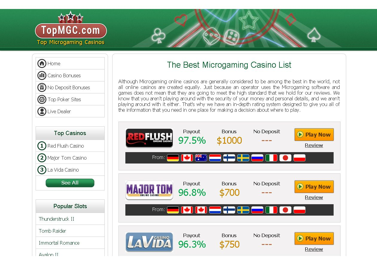 Microgaming Online Casino List
